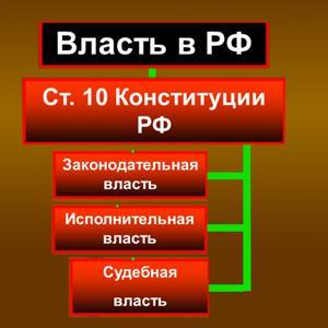 Органы власти Вешенской